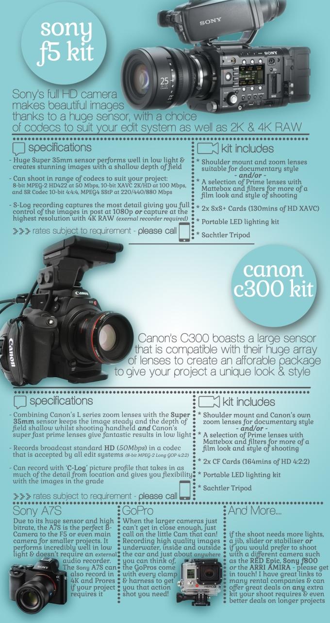 camera-kits-longer